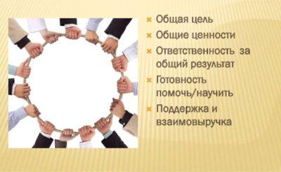 """Команда """"МАГоВЕЙ"""""""